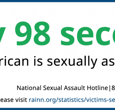 Sexual Assault in America