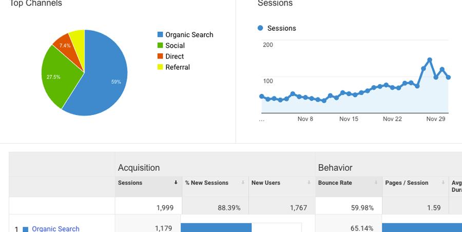 analisis-web.png