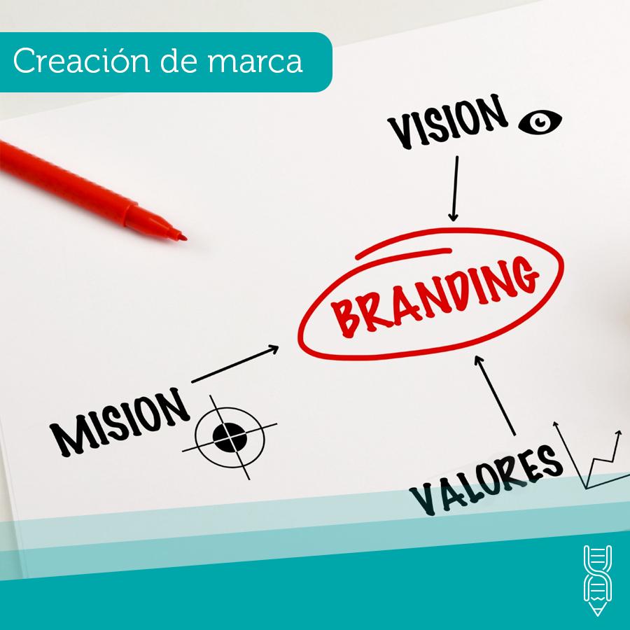 creación-de-marca.png