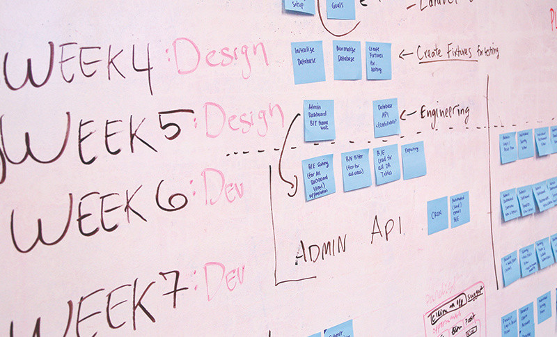 Planning for your business online