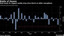 Preço do ouro fechando na pior semana desde março