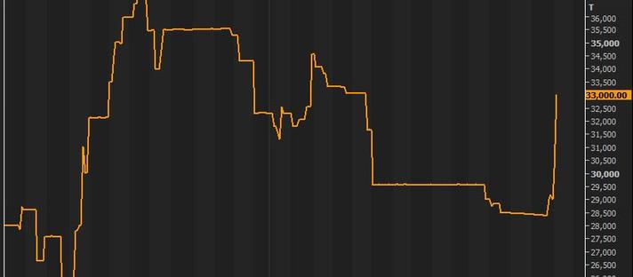 O preço do cobalto sobe devido a atrasos no transporte da África do Sul