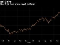 Zinco atinge alta em 19 meses em meio a preocupações com a oferta e recuperação da demanda