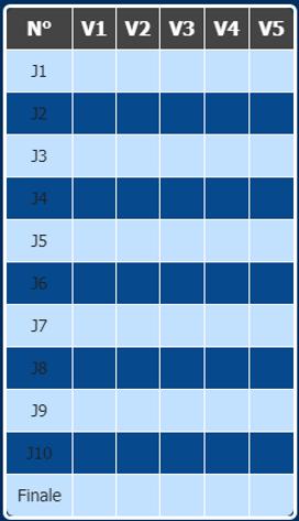tableau champ 4.PNG