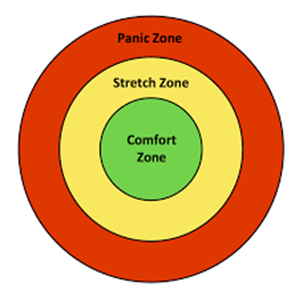 Entering the stretch zone: stepping outside your comfort zone