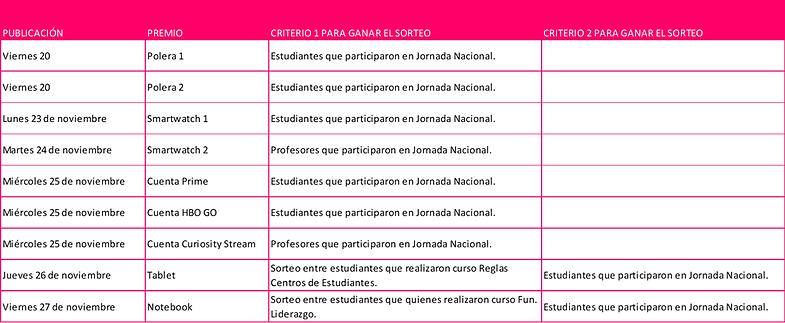 Tabla premios y criterios.png