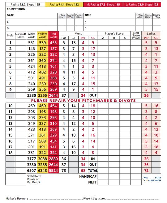 CGC Scorecard.png