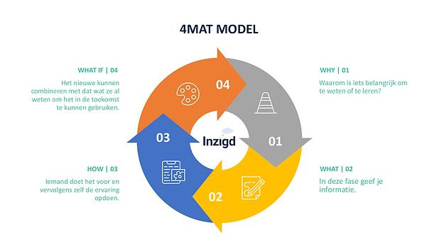 4MAT model PNG.png