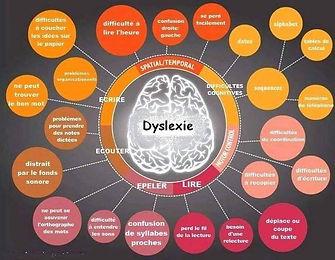 dyslexie.jpg