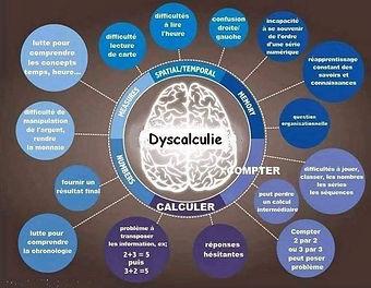 dyscaculie.jpg