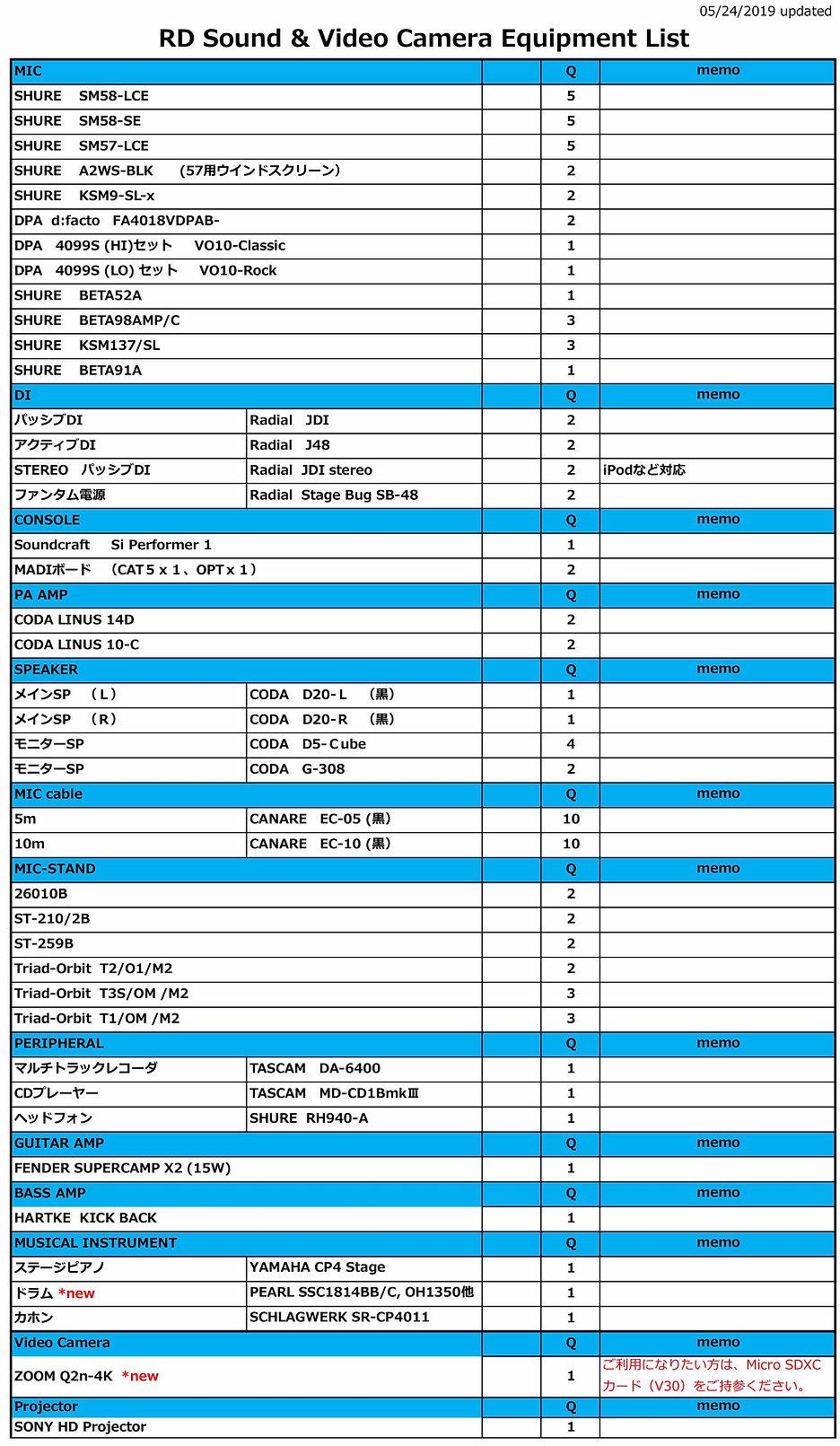 052419-Equipment list.jpg