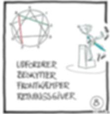 Enneagrammet-type-8.jpg