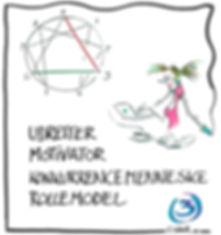 Enneagrammet-type-3-MO.jpg