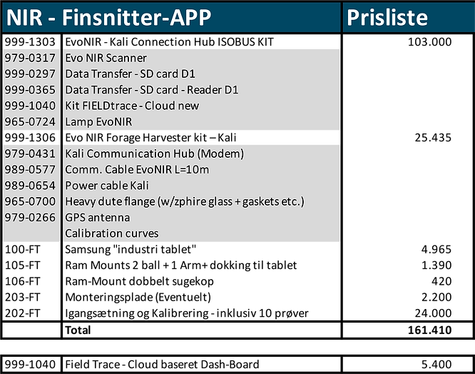 NIR Finsnitter app.png