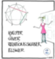 Enneagrammet-type-2-MO.jpg