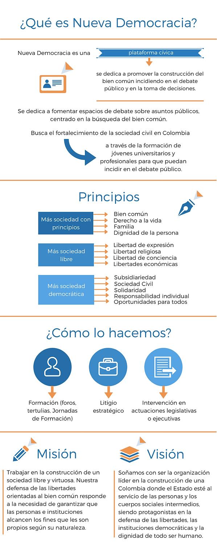 ¿Qué_es_Nueva_Democracia_.png