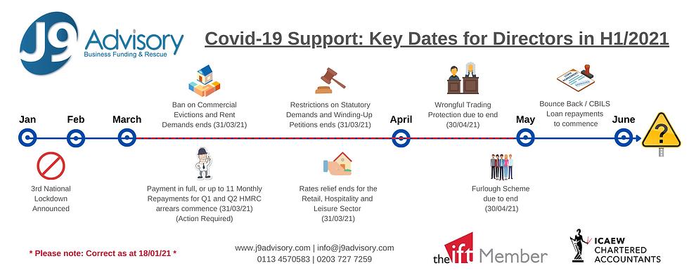 Jan 2021 Covid19 Timeline.png