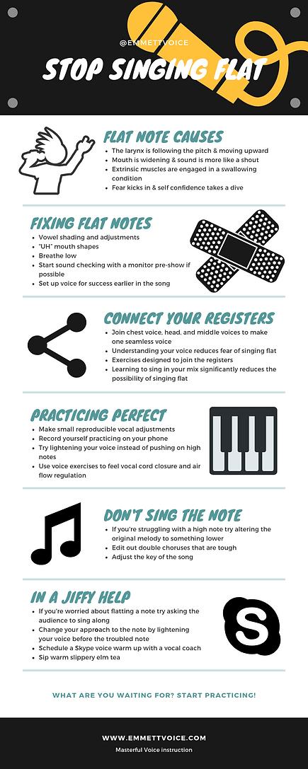 How Do I Stop Singing Flat? | Singing & Pro Voice Coaching