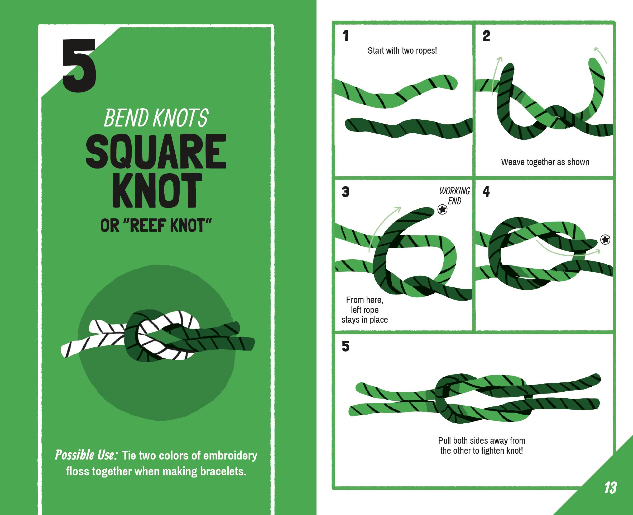 Knots - 3
