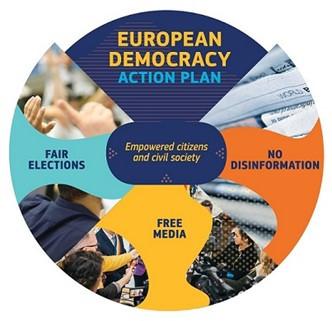 european democracy action plan