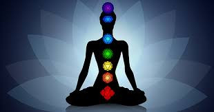 Espiritualidade |.| Chakras
