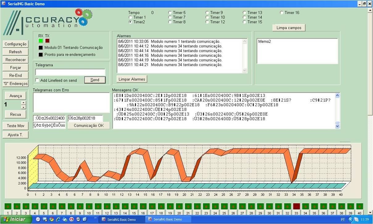 Software de teste em rede