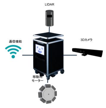 2020-01-20版_Cuboidくん説明資料.png