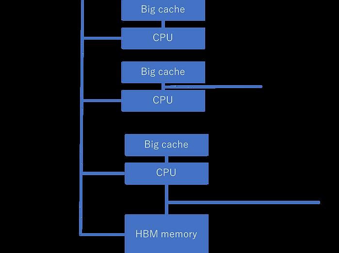 General diagram of maisonette type.png