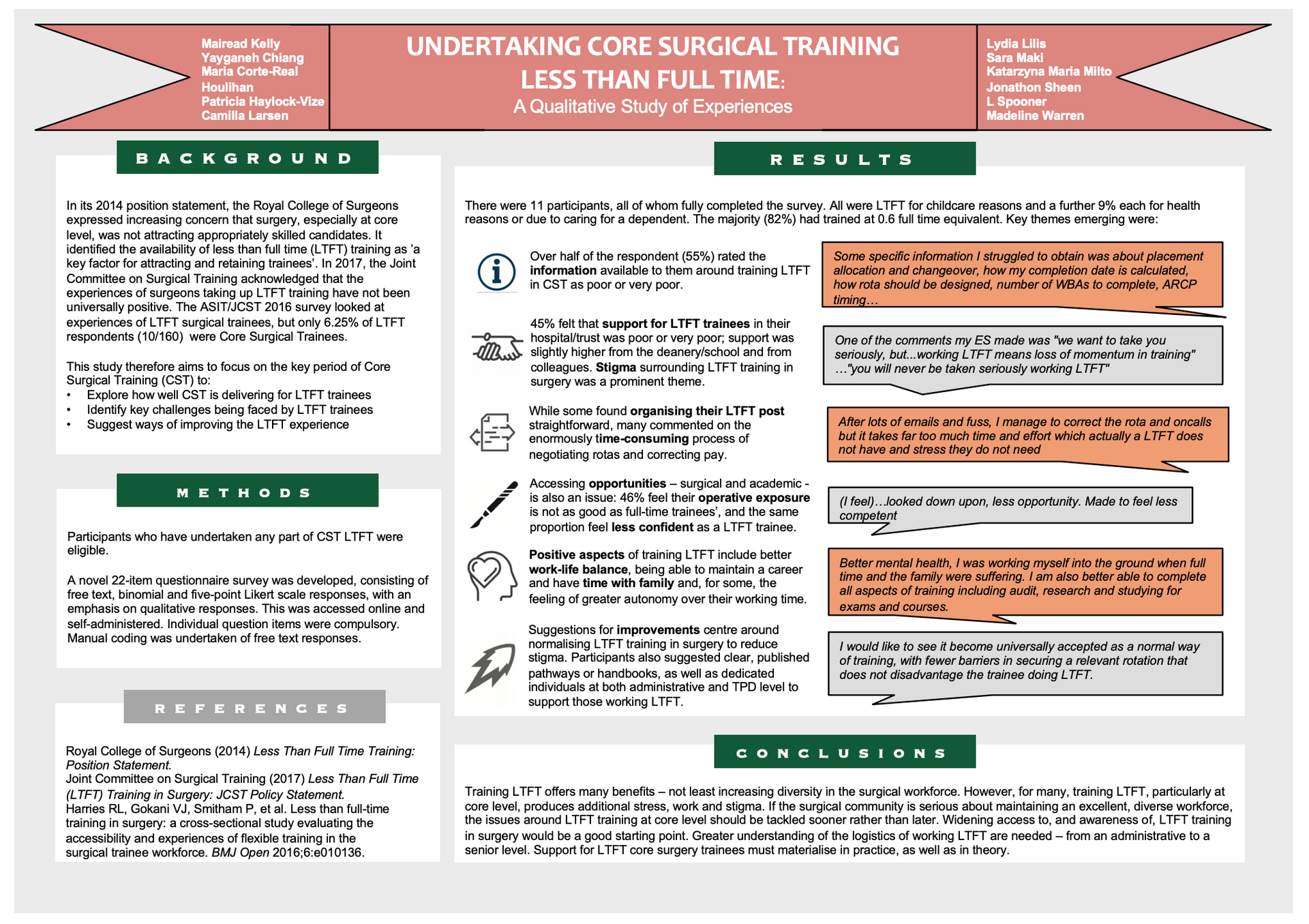 Undertaking Core Surgical Training Less Than Full Time: a qualitative study of experiences: Mairead Kelly