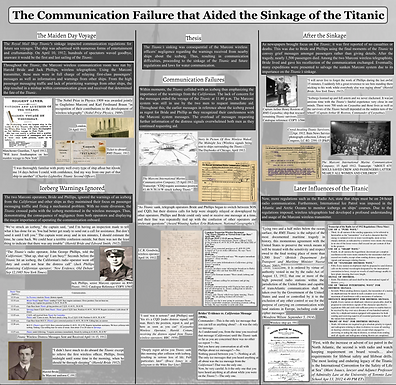 The Communication Failure that Aided the Sinkage of the Titanic