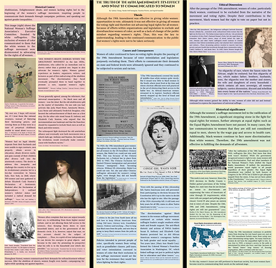 The Truth of the 19th Amendment: its Effect and What it Communicated to Women
