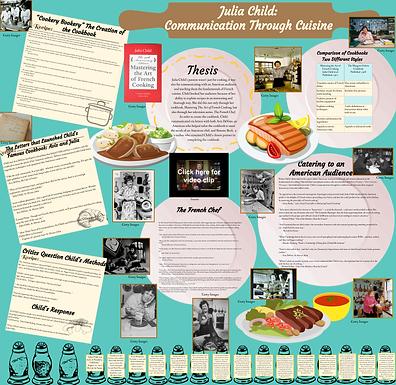 Julia Child: Communication Through Cuisine