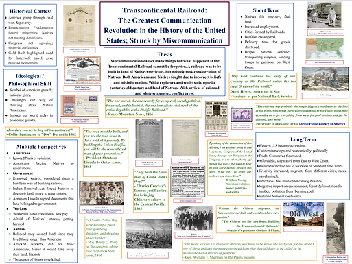 Transcontinental Railroad: The Greatest Communication Revolution in the History of the United States; Struck by Miscommunication