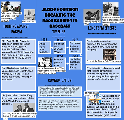 Jackie Robinson Breaking The Color Barrier In Baseball