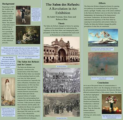 The Salon Des Refusés: a Revolution in Art Exhibition