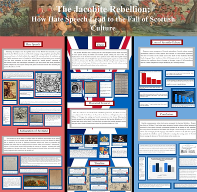 The Jacobite Rebellion: How Hate Speech Lead to the Fall of Scottish Culture