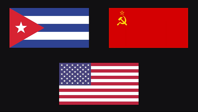 How the communication between Cuba, the United States, and Russia had ended the Cuban Missile Crisis