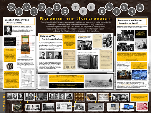 Decoding the Enigma: Breaking the Unbreakable