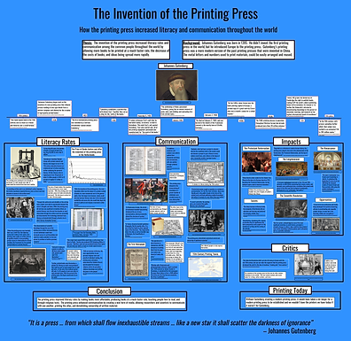 Invention of the Printing Press: How the Printing Press Increased Literacy and Communication throughout the World
