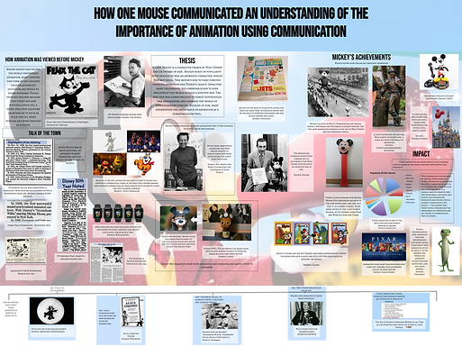 How One Mouse Communicated an Understanding of the Importance of Animation Using Communication