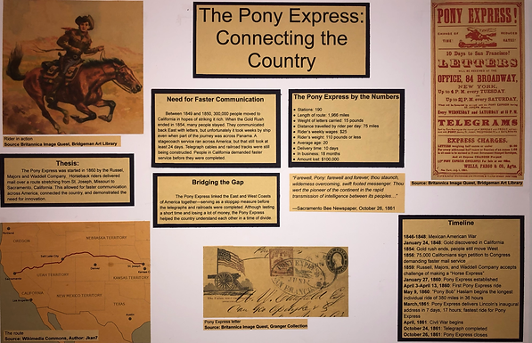 The Pony Express: Connecting the Country