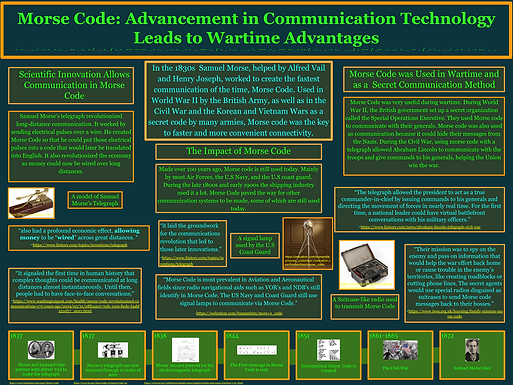 Morse Code: Advancements in Communication Technology Leads to Wartime Advantages