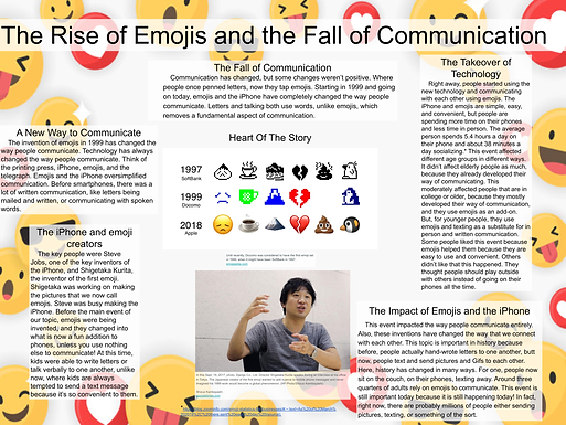 The Rise of Emojis and the Fall of Communication