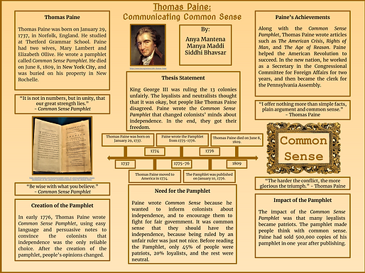 Thomas Paine: Communicating Common Sense