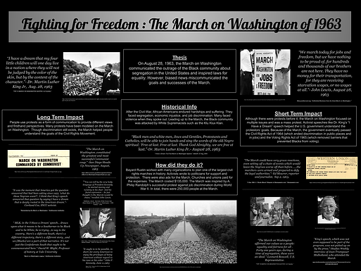 Fighting for Freedom: The March on Washington of 1963
