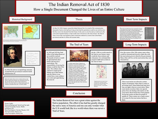 The Indian Removal Act of 1830: How a Single Document Changed the Lives of an Entire Culture