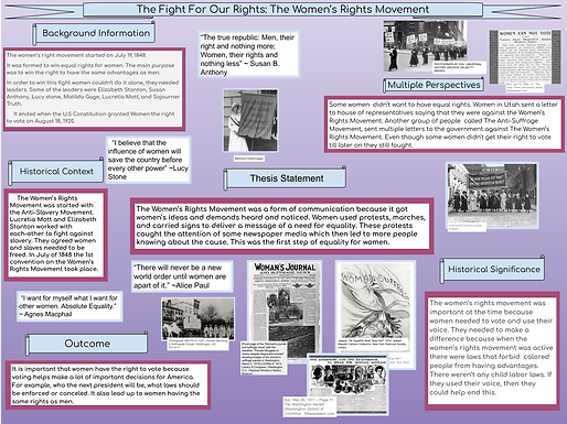 The Fight For Our Rights: The Women's Rights Movement