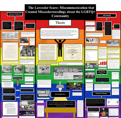 The Lavender Scare: Miscommunication that Created Misunderstandings about the LGBTQ+ Community