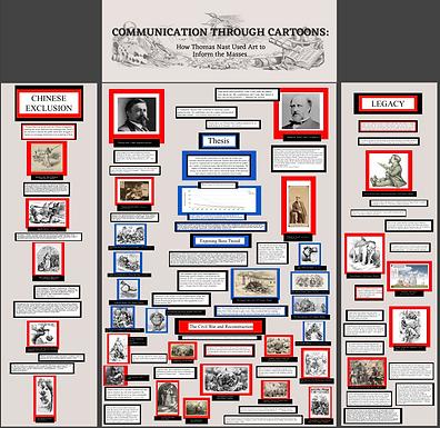 Communication through Cartoons: How Thomas Nast Used Art to Inform the Masses
