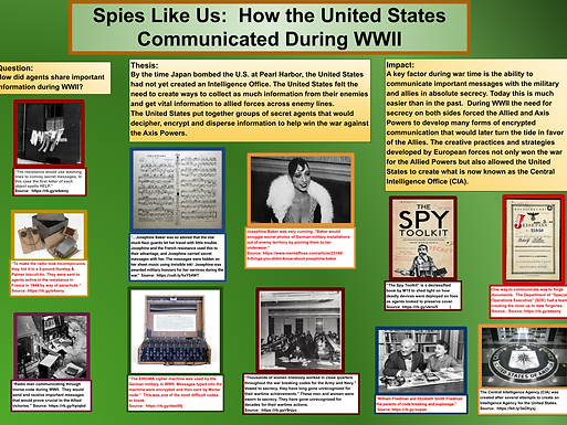 Spies Like Us:  How We communicated During WW II